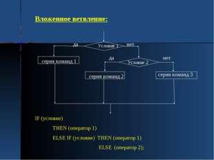 Вложенное ветвление: IF (условие) THEN (оператор 1) ELSE IF (условие) THEN (о