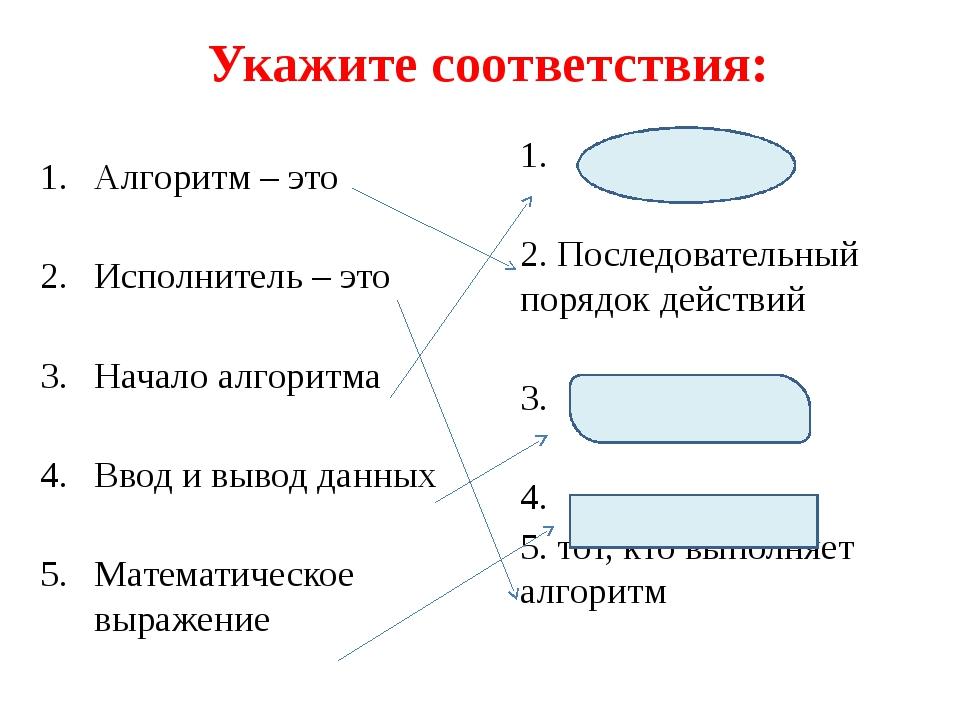 Алгоритм – это Исполнитель – это Начало алгоритма Ввод и вывод данных Матема...