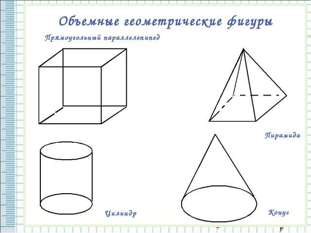 Урок математики в 4 классе объёмные геометрические фигуры