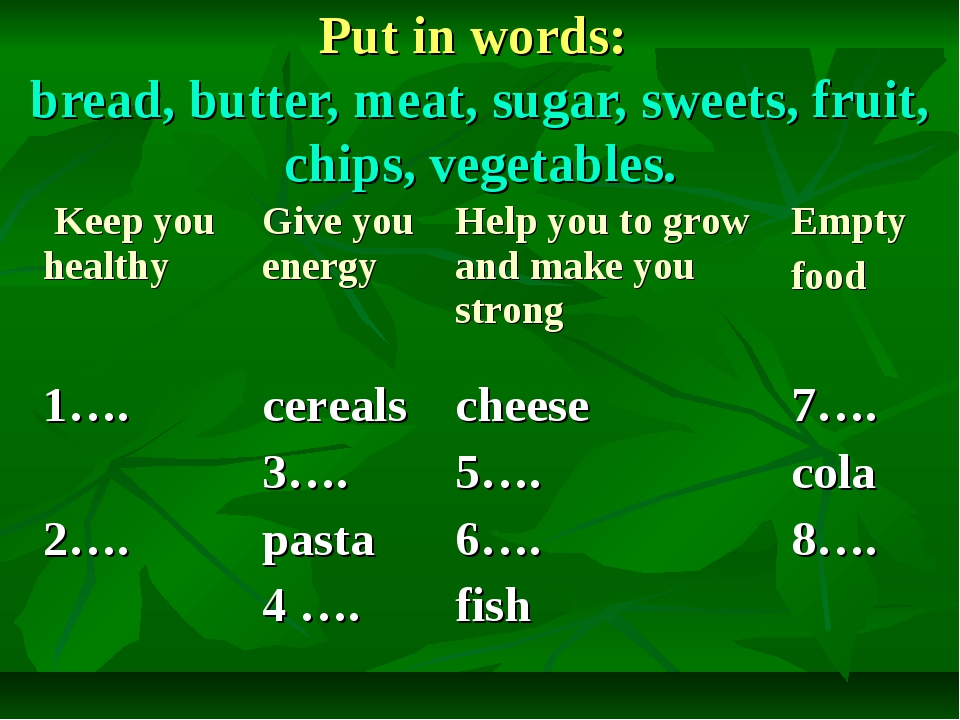 Put in words:  bread, butter, meat, sugar, sweets, fruit, chips, vegetables.