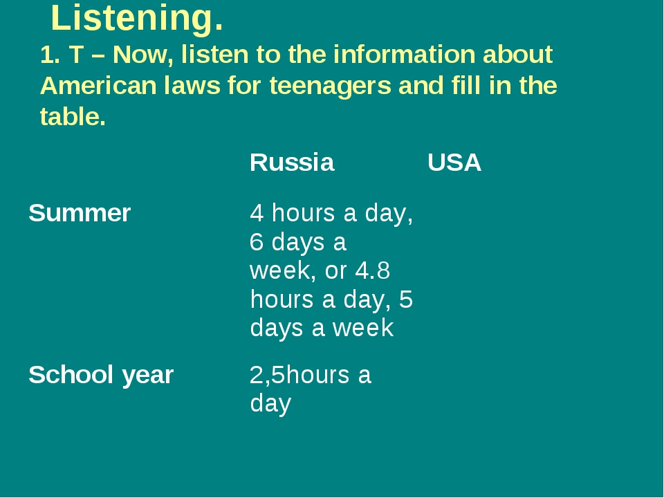 Listening. 1. T – Now, listen to the information about American laws for tee...