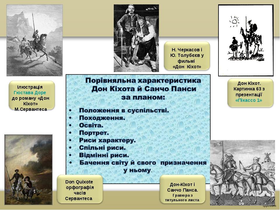 Ілюстрація Гюстава Доре до роману «Дон Кіхот» М.Сервантеса Дон Кіхот. Картинк...
