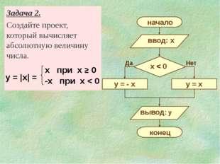 Задача 2. Создайте проект, который вычисляет абсолютную величину числа. y = |