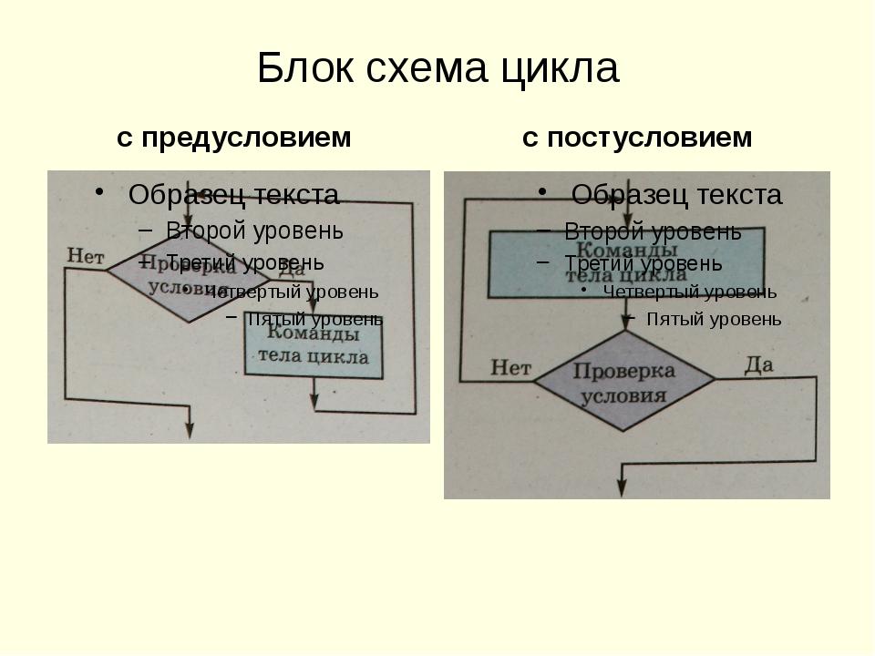 Блок схема цикла с предусловием с постусловием