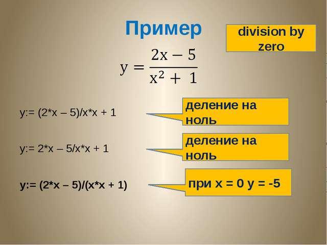 Пример y:= (2*x – 5)/x*x + 1 y:= 2*x – 5/x*x + 1 y:= (2*x – 5)/(x*x + 1) при...