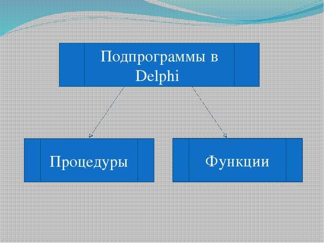 Подпрограммы в Delphi Процедуры Функции