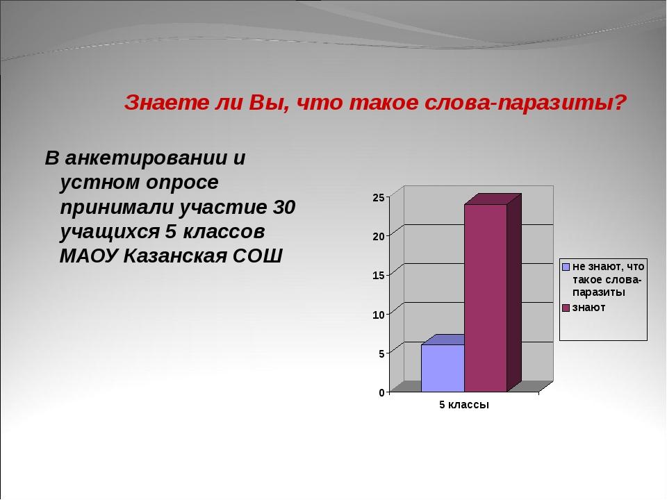 В анкетировании и устном опросе принимали участие 30 учащихся 5 классов МАОУ...