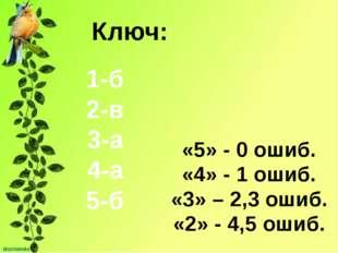 Ключ: 1-б 2-в 3-а 4-а 5-б «5» - 0 ошиб. «4» - 1 ошиб. «3» – 2,3 ошиб. «2» - 4