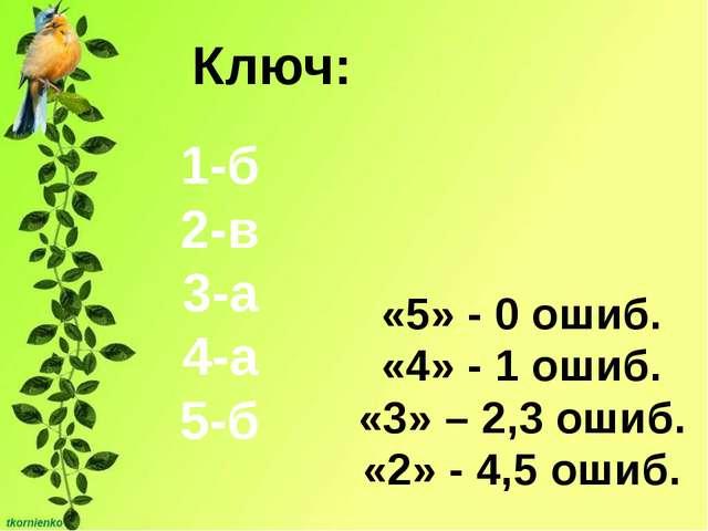 Ключ: 1-б 2-в 3-а 4-а 5-б «5» - 0 ошиб. «4» - 1 ошиб. «3» – 2,3 ошиб. «2» - 4...