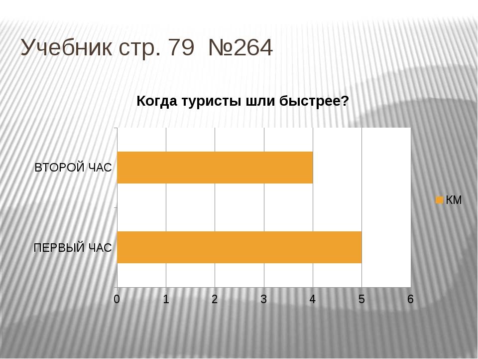 Учебник стр. 79 №264