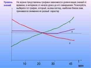 1 2 3 10 20 30 45 t мин Уровень знаний На экране представлены графики зависим