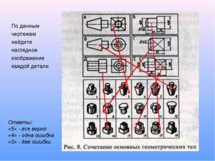 По данным чертежам найдите наглядное изображение каждой детали Ответы: «5» -