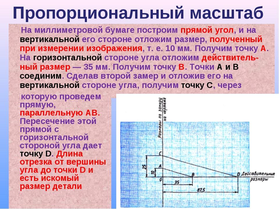 На миллиметровой бумаге построим прямой угол, и на вертикальной его стороне...