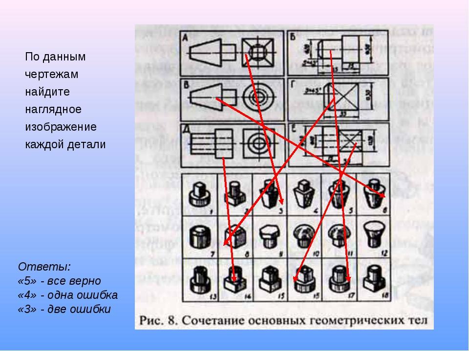 По данным чертежам найдите наглядное изображение каждой детали Ответы: «5» -...