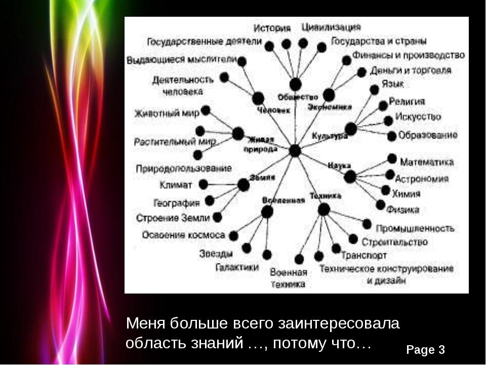 Меня больше всего заинтересовала область знаний …, потому что… Powerpoint Tem...