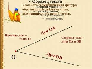 Угол –это геометрическая фигура, образованная двумя лучами, выходящими их од