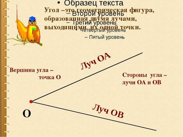 Угол –это геометрическая фигура, образованная двумя лучами, выходящими их од...