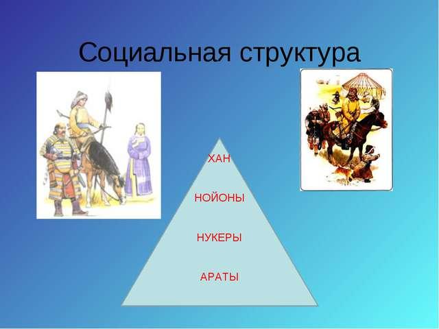 Социальная структура ХАН НОЙОНЫ НУКЕРЫ АРАТЫ