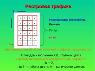 Разрешающая способность Пиксель Растр PAINT . bmp Информационный объем точечн