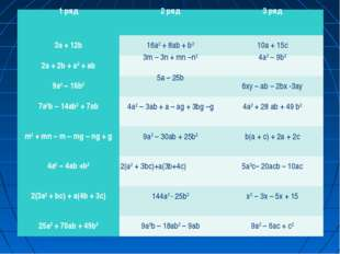1 ряд2 ряд3 ряд 3a + 12b 16a2 + 8ab + b2 10a + 15c 2a + 2b + a2 + ab3m –