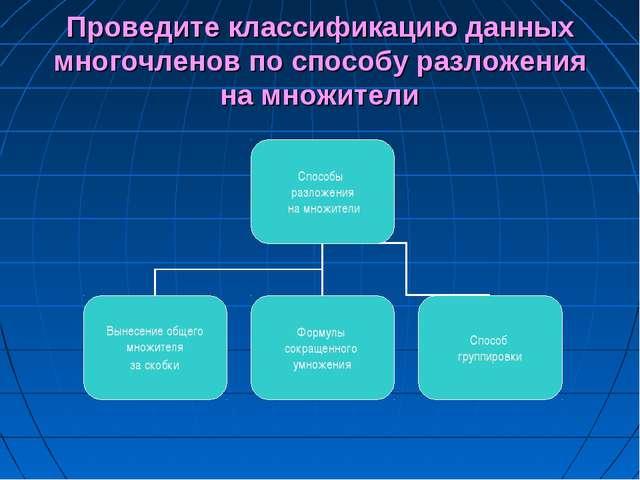 Проведите классификацию данных многочленов по способу разложения на множители