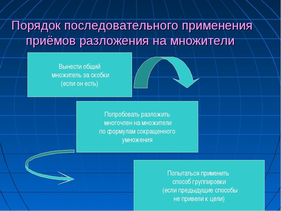 Порядок последовательного применения приёмов разложения на множители Вынести...