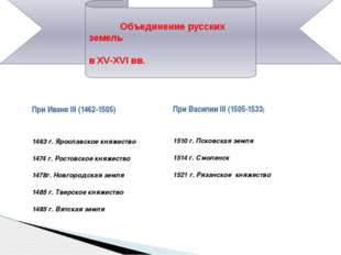 Объединение русских земель в XV-XVI вв. ПриИване III (1462-1505) ПриВасилии