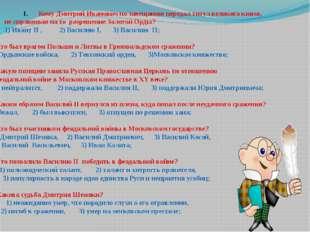 Кому Дмитрий Иванович по завещанию передал титул великого князя, не спрашивая