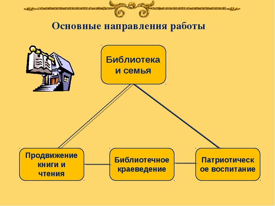 Основные направления работы Библиотека и семья Продвижение книги и чтения Би...