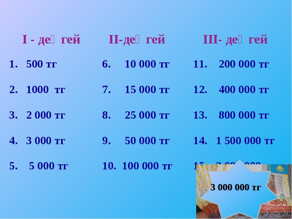 3 000 000 тг I - деңгей II-деңгей III- деңгей 1. 500 тг6. 10 000 тг11. 20...
