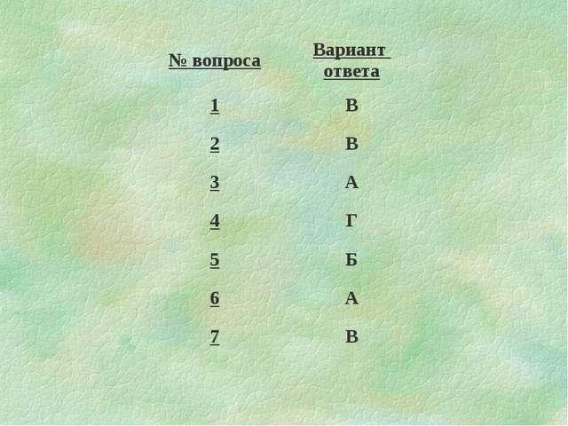 № вопросаВариант ответа 1В 2В 3А 4Г 5Б 6А 7В