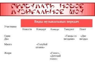 Участники Виды музыкальных передач Новости Концерт Конкурс ТанцуютПою