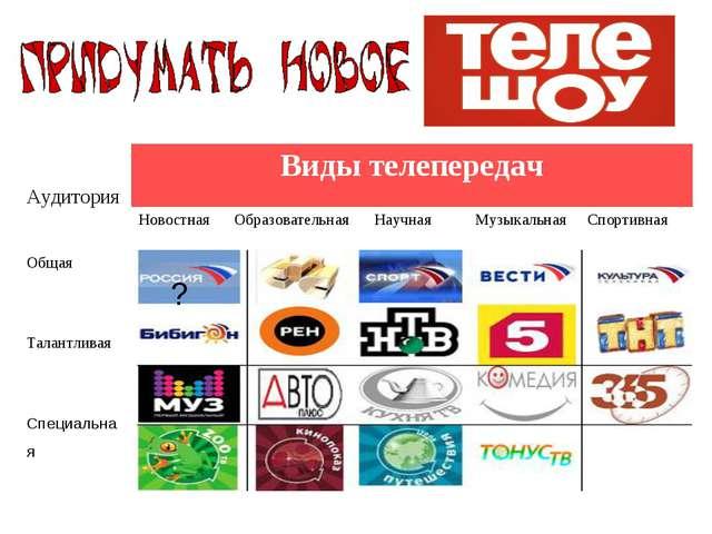 ? АудиторияВиды телепередач НовостнаяОбразовательнаяНаучнаяМузыкальнаяС...