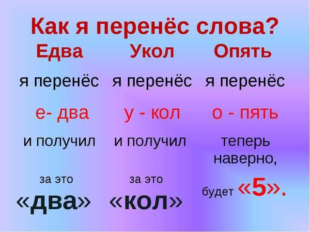 Конспекты уроков по русскому языку 2 класс по фгос