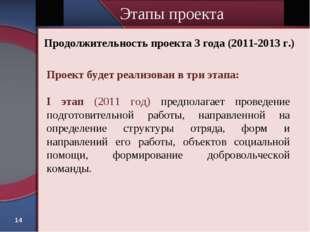 * Этапы проекта Продолжительность проекта 3 года (2011-2013 г.) Проект будет