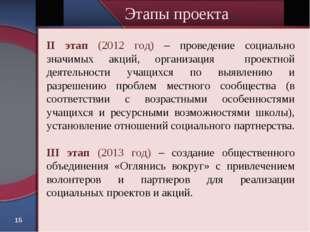* II этап (2012 год) – проведение социально значимых акций, организация проек