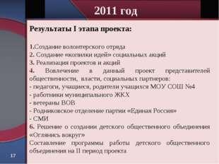 * 2011 год Результаты I этапа проекта: 1.Создание волонтерского отряда 2. Соз