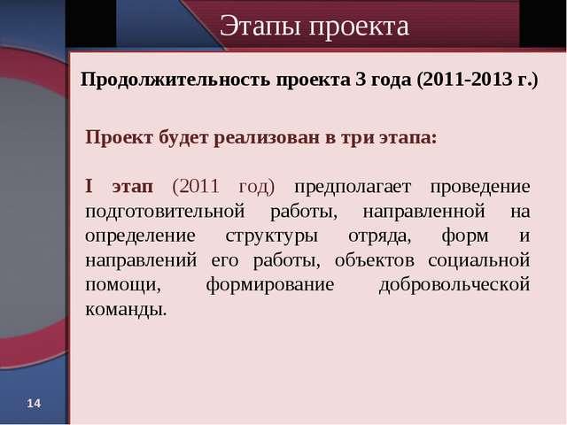 * Этапы проекта Продолжительность проекта 3 года (2011-2013 г.) Проект будет...