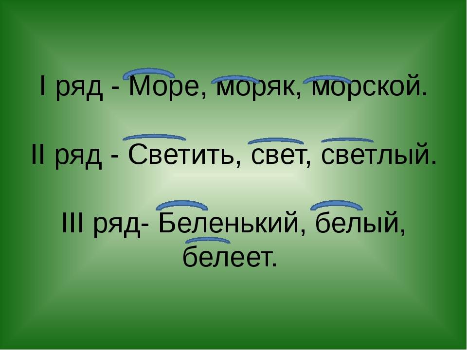 Корень – главная часть слова. В ней заключено общее лексическое значение всех...