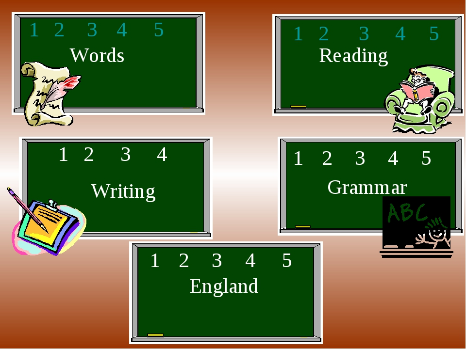 Words Reading Writing Grammar England 1 2 3 4 5 1 2 3 4 5 1 2 3 4 1 2 3 4 5 1...