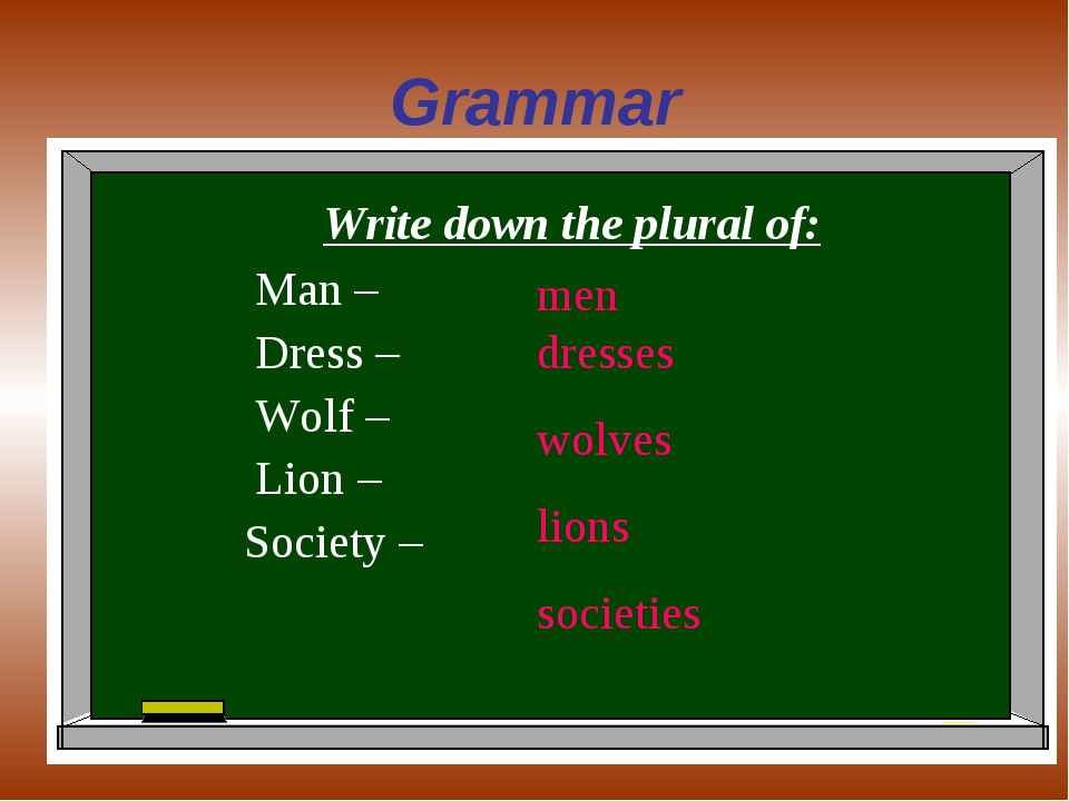 Grammar Write down the plural of: Man – Dress – Wolf – Lion – Society – men d...
