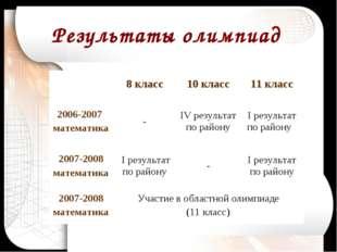 Результаты олимпиад 8 класс10 класс11 класс 2006-2007 математика-IV резу
