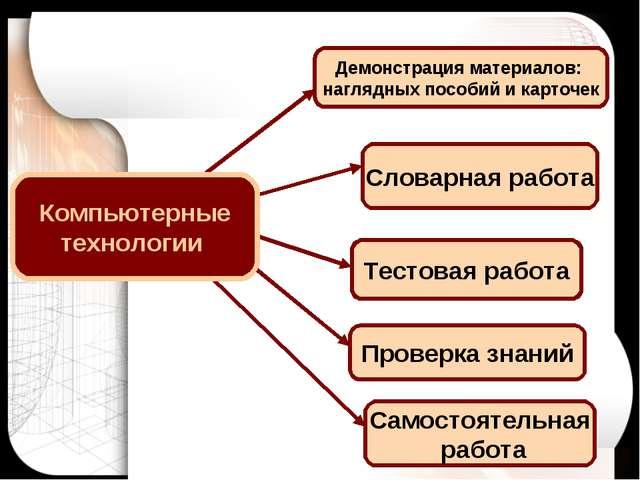 Тестовая работа Проверка знаний Самостоятельная работа Демонстрация материало...