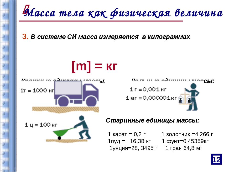 План-конспект урока по математике изучение массы.единицы измерения массы
