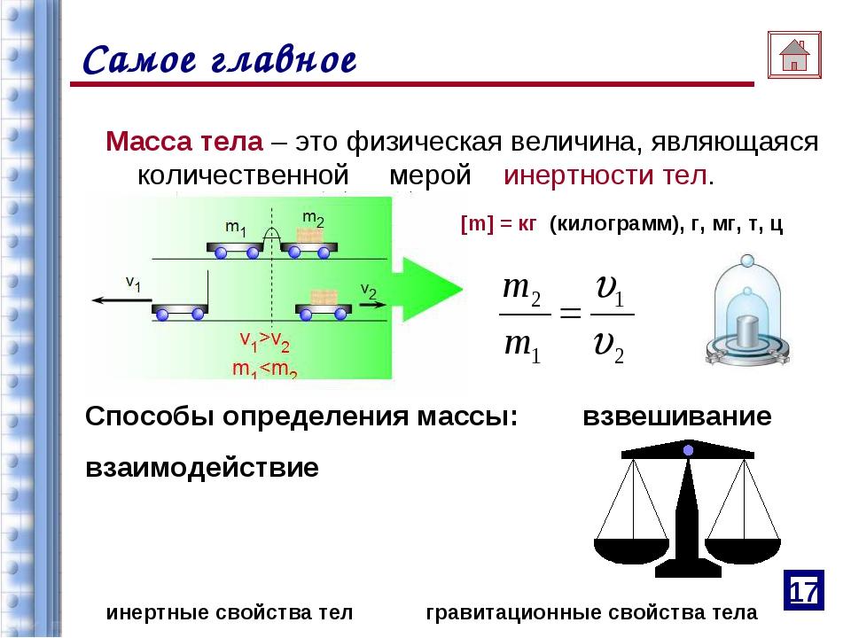 Самое главное Масса тела – это физическая величина, являющаяся количественной...