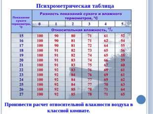 Психрометрическая таблица Произвести расчет относительной влажности воздуха в