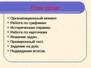 План урока: Организационный момент Работа по графикам Историческая справка.