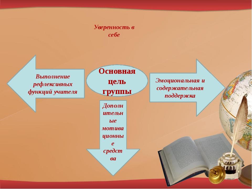 Основная цель группы Эмоциональная и содержательная поддержка Дополнительные...