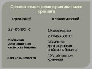Сравнительная характеристика видов крекинга Термический 1.ť=470-550̊̊ С 2.бол