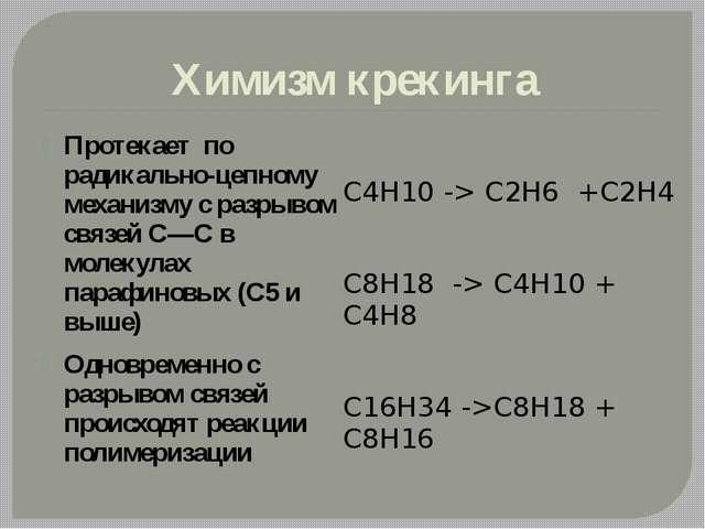 Химизм крекинга Протекает по радикально-цепному механизму с разрывом связей С...